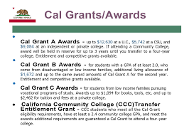 Financial Aid Clairemont