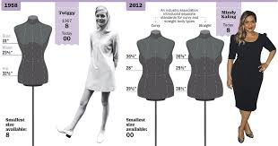 Time And Tru Clothing Size Chart Clothing Why A Size 8 In The 1950s Would Be A Size 00 Today