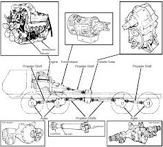 Automotive wiring diagrams download yirenlume automotive wiring diagrams download yirenlume