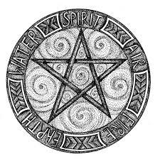 пин от пользователя Anime Chara на доске Mystic Signs Symbols And