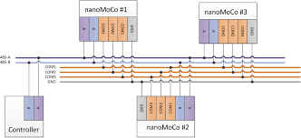 user guide for nanomoco mocobus and the new motion engine rs485 termination