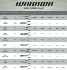 Ccm Curve Chart 2018 Best Hockey Sticks Of 2019 Review What All The Pros Use