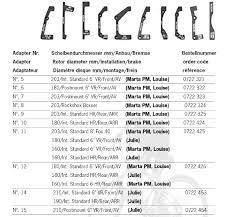 Disc Brake Adapter Chart Forums Mtbr Com
