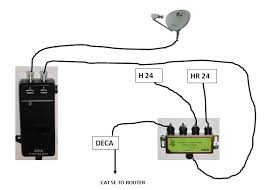 bose speaker system wiring just another wiring diagram blog • directv genie wiring diagram directv get image whole house rh whitehouse51 com bose acoustimass 6