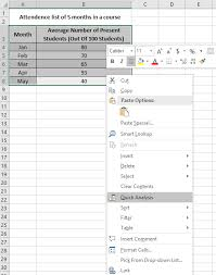 How To Make A Pie Chart In Excel Only Guide You Need