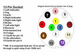 wiring diagram wiring diagram for 13 pin caravan plug socket how to wire a double socket from a single at Plug Socket Diagram