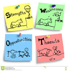 strengths weaknesses opportunities threats stock photo image swot concept strengths weaknesses opportunities threats stock photos