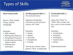 Different Skills For A Resume Types Skills Resume Of Different