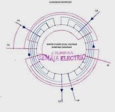 june 2014 electrical winding wiring diagrams Pump Motor Capacitor Waring Diagram Picture dual voltage electric pumps winding diagram AC Motor Diagram