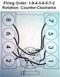 solved diagram firing order 5 9 dodge fixya here is the firing order diagram for that engine