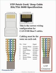 null modem cable wiring diagram cat 5 cable wiring library cat 5 connection diagram wiring diagram cat 5e wiring cat 5 wiring kit