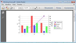 How To Add Xy Line To Bar Chart Creating A Multitype Chart