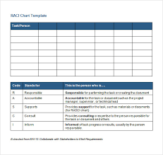 Chart Template Word Sample Raci Chart 6 Free Documents In Pdf Word Excel