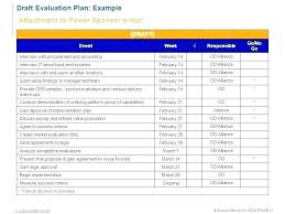 Projected Balance Sheet In Excel Business Case Template Excel Coolest Fresh Plan Balance