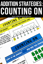 The Counting On Strategy For Addition Mr Elementary Math