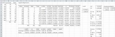 logistic regression via solver real statistics using excel logistic regression solver final