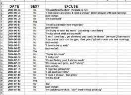Eft Bullet Chart How Eft Tapping Can Help Your Sexual Relationship All