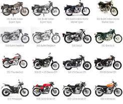 royal enfield hitchs motorcycles