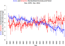 antarctic ice sheet growing nasa reveals that antarctica is actually gaining more ice than it is