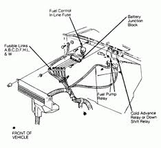 1996 land rover discovery fuel pump wiring diagram wiring diagram on land rover cd player wire diagram