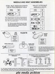 Phscollectorcarworld Tech Series Holley Carburetor Power