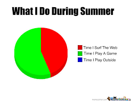Summer Time (First Meme) by finalelement - Meme Center via Relatably.com