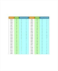 Conversion Lbs To Kg Chart 47 Cogent Conversion Chart From Kg To Stones