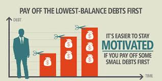 What Credit Cards To Pay Off First Getting Out Of Debt Get Mart U