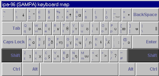 Savesave the international phonetic alphabet keyboard for later. 5 8 20 Entering Annotations In Different Character Sets