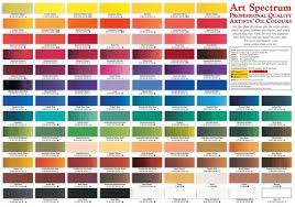 Art Spectrum Colour Chart Art Spectrum Artist Oil Series 1