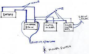 caravan solar system wiring diagram grid tie panel best of beauteous Photovoltaic Solar Panel Diagram sprite caravan wiring diagram diagrams schematics in solar