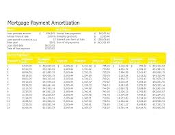 30 Year Mortgage Amortization Schedule Excel Mortgage Amortization Spreadsheet Excel Mortgage Amortization