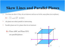 parallel planes symbol. skew lines and parallel planes symbol y