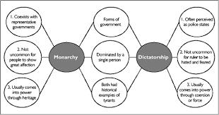Copy of Marzano   Homework   Practice by Matt Johnson on Prezi Homework and Practice br