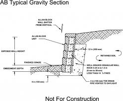 Small Picture Gravity Retaining Wall Design Gravity Wall Design And Check Of