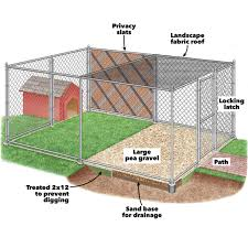 Best Outdoor Dog Kennel Design How To Build Chain Link Outdoor Dog Kennels The Family
