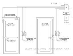 Diagrams Door Access Control System Design Access Control Systems ...