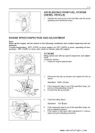Toyota 7FDF/FGF 15-35 Forklifts Service Manual PDF