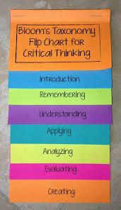 Elementary Educators  K    Pinterest Critical Teaching in the Classroom