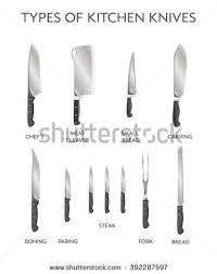 Different Types Of Kitchen Knives And Their Uses With Pictures Types Of Kitchen Knives