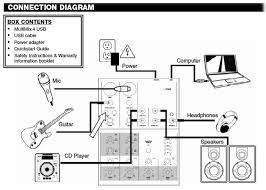 guitar to usb wiring diagram just another wiring diagram blog • amazon com alesis multimix 4 usb four channel usb mixer musical rh amazon com usb plug wiring diagram usb type a wiring diagram