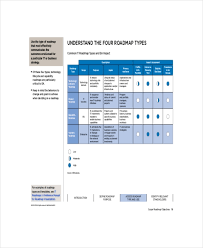 Project Roadmap Templates 8 Project Roadmap Templates Free Sample Example