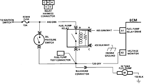 similiar wiring diagram 2000 blazer fuel tank connection keywords fuel pump wiring diagram photo 92 fuel pump jpg