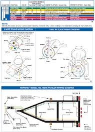 hopkins trailer plug wiring diagram download wiring diagram sample hopkins trailer adapter wiring diagram hopkins trailer plug wiring diagram collection wire plug 5 inside hopkins trailer connector wiring diagram