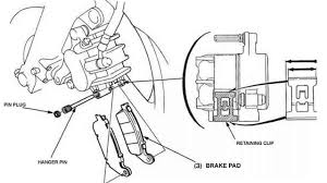 Motorcycle Brake Disc Minimum Thickness Chart What You Should Know About Motorcycle Brake Pads