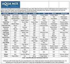 Aqua Mix Grout Colorant 8 Oz Bottle Charcoal Gray