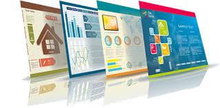 Custom Web Design Responsive Website Design