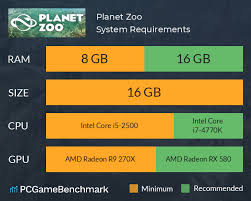 Planet Zoo System Requirements Can I Run It Pcgamebenchmark