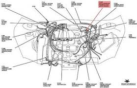 similiar mercury sable engine compartment diagram keywords 1999 mercury mountaineer fuse box diagram image wiring diagram