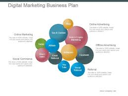 Online Sales Business Plan Digital Marketing Business Plan Powerpoint Slide Deck
